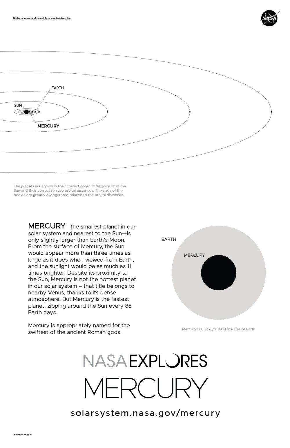 medium resolution of back of mercury poster with orbit diagram and size comparison