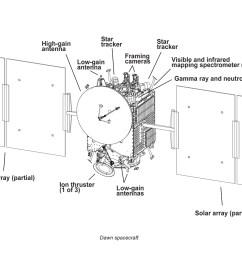 dawn spacecraft diagram [ 1600 x 900 Pixel ]