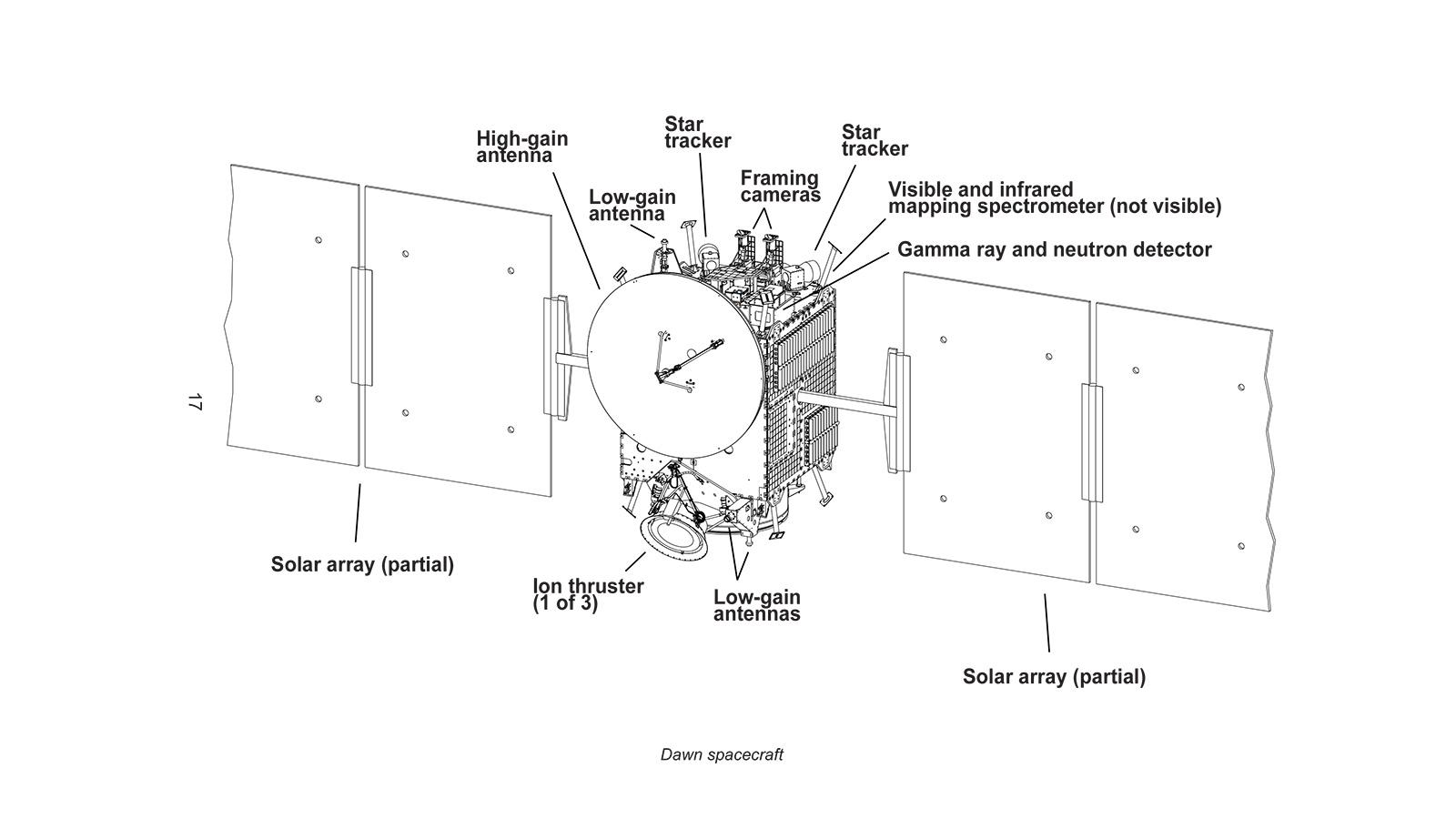 hight resolution of dawn spacecraft diagram