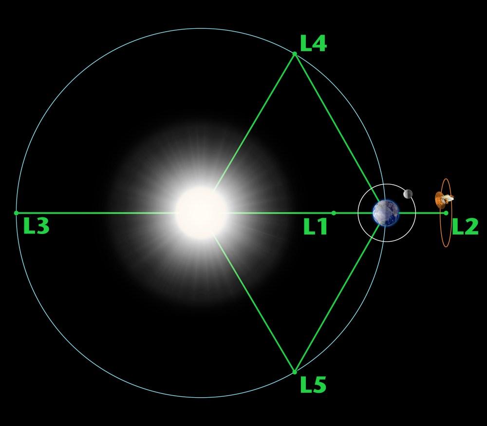 medium resolution of nasa solar system exploration
