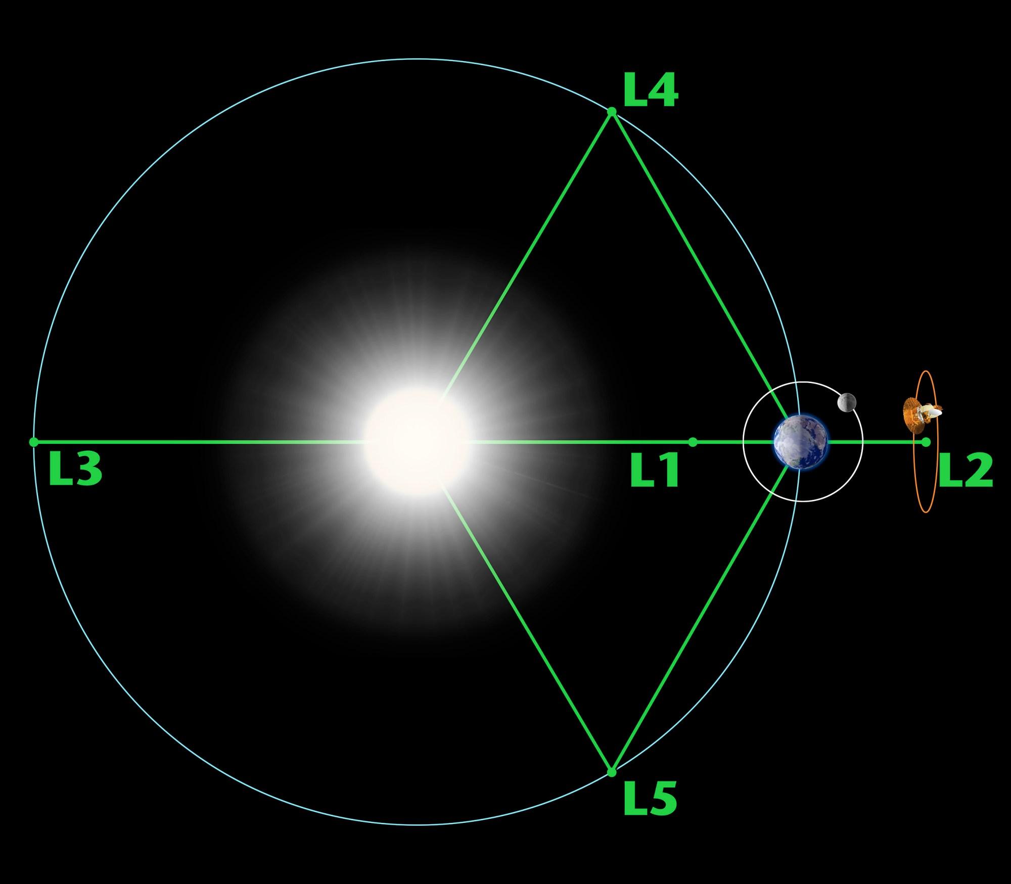 hight resolution of nasa solar system exploration