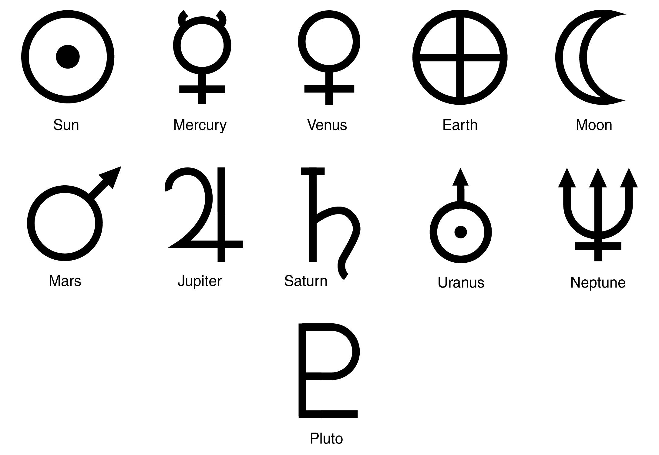solar system symbols nasa