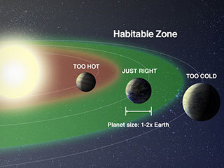 overview our solar system