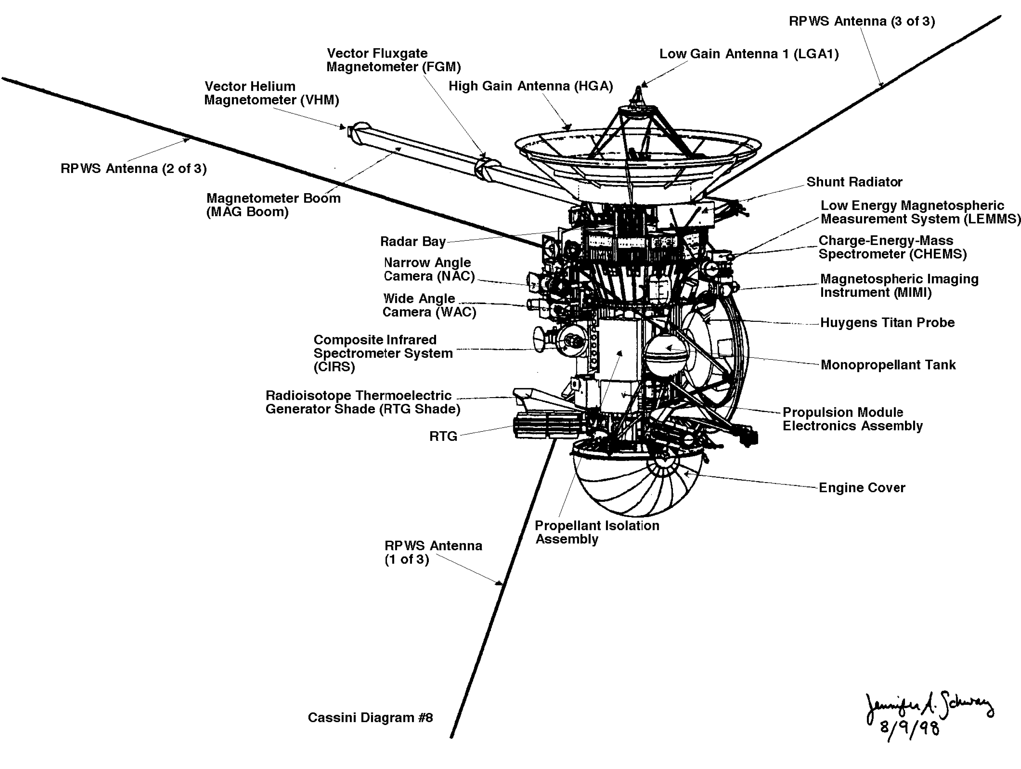 Cassini Diagram No 8