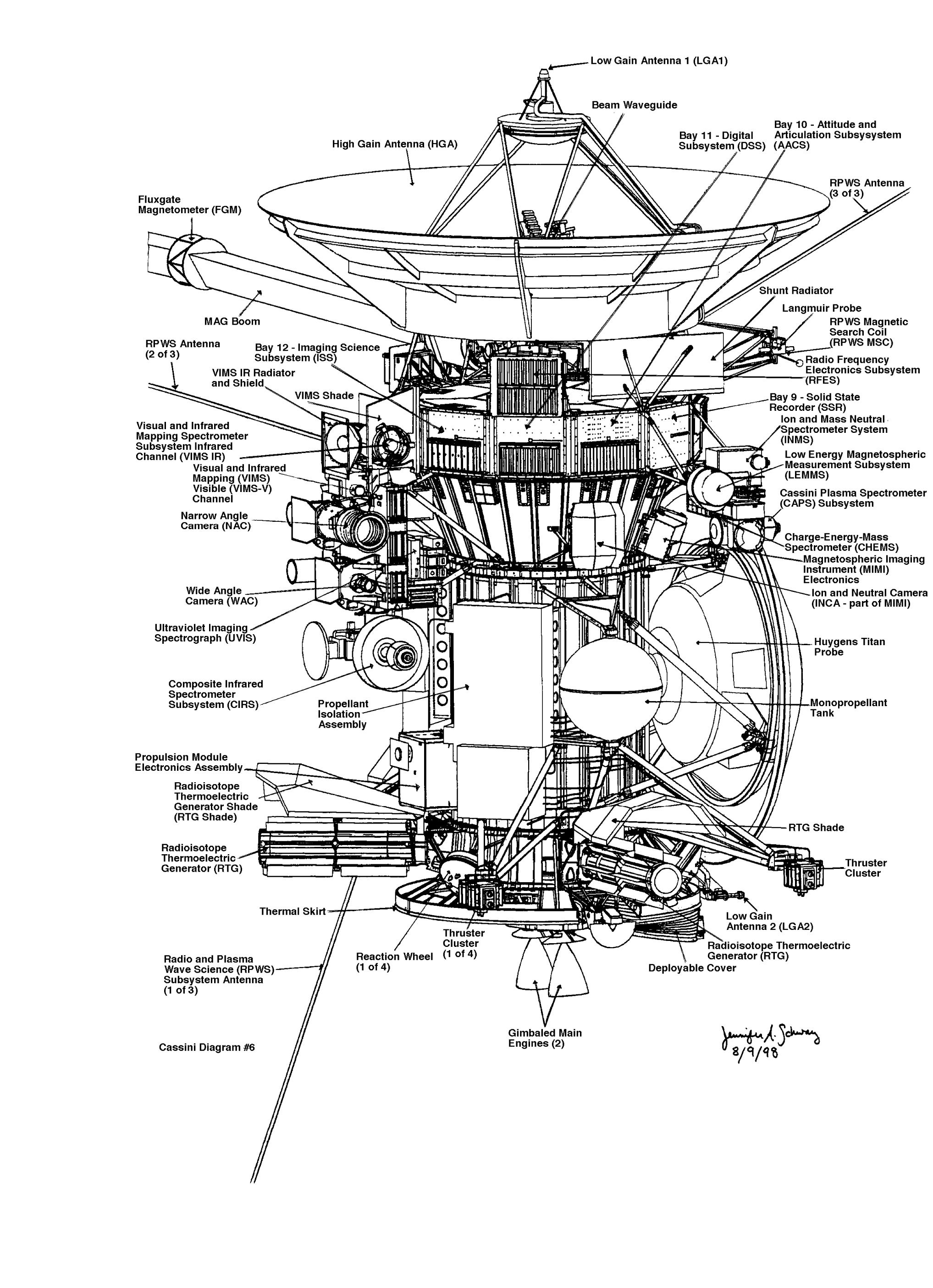 Cassini Diagram No 6