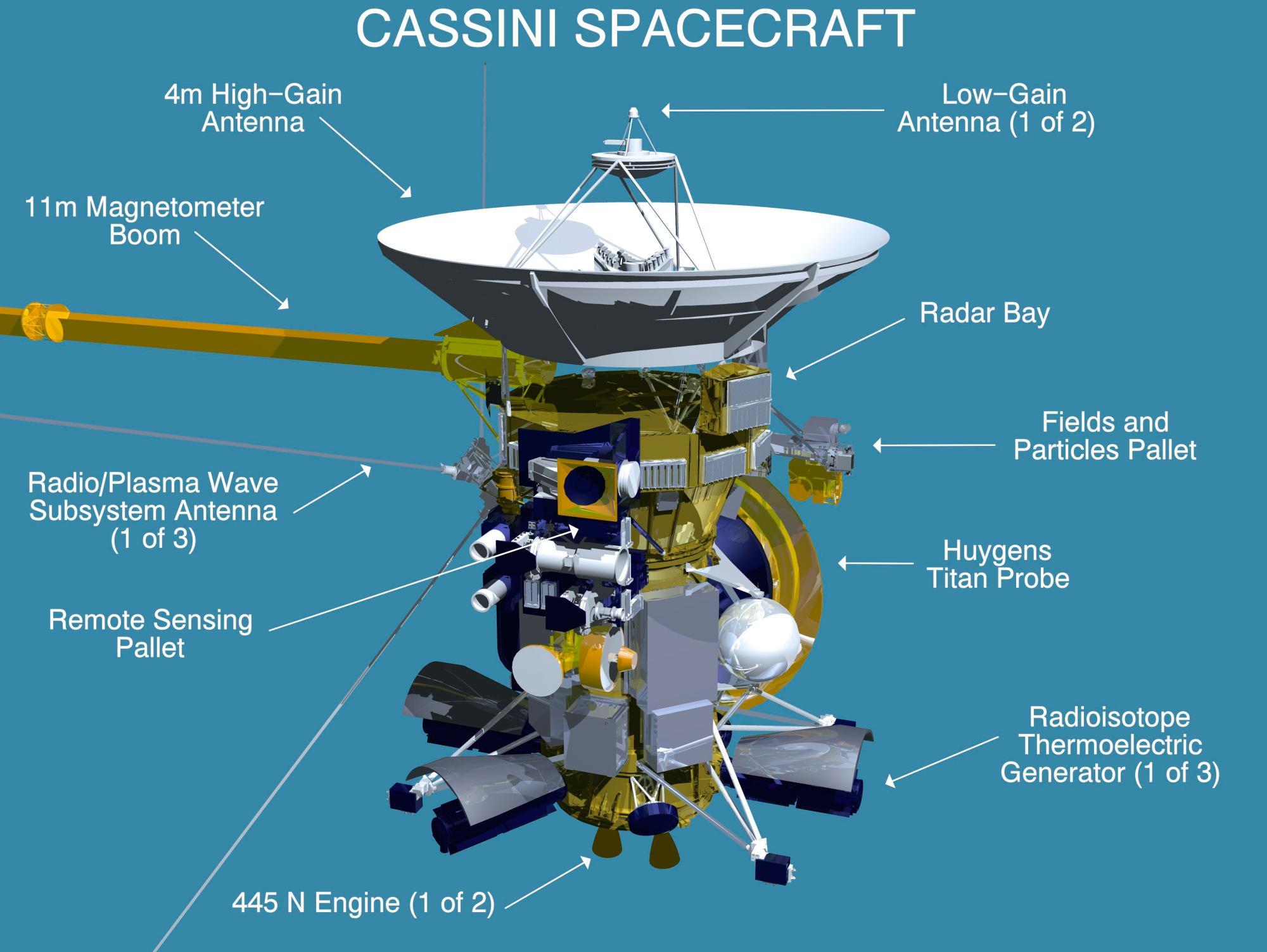 hight resolution of diagram of cassini
