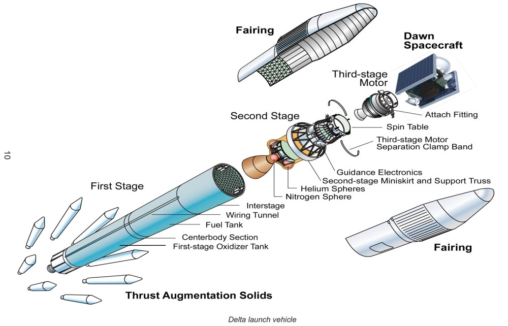 medium resolution of diagram showing various stages of rocket