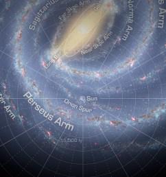 1st grade solar system diagram [ 1600 x 900 Pixel ]