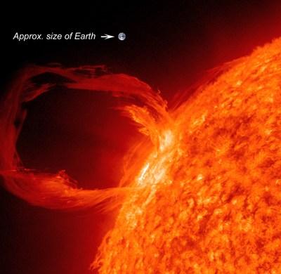 Sun Earth Size CME
