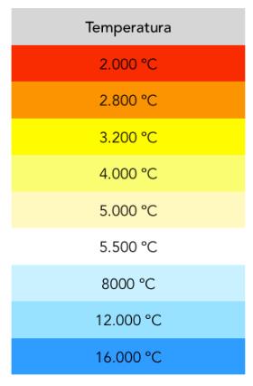 5 factores a tener en cuenta para comprar bombillas LED  Solartradex