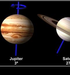 planet obliquity [ 8362 x 1900 Pixel ]