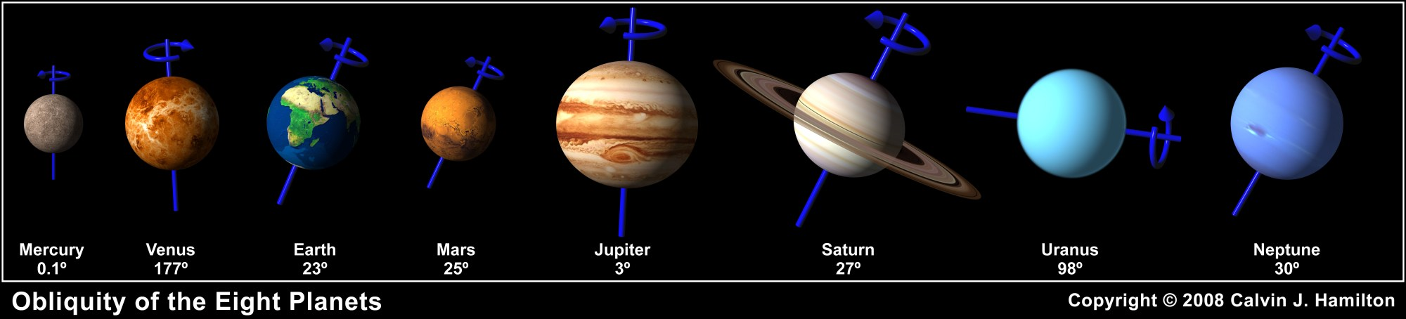 hight resolution of planet obliquity