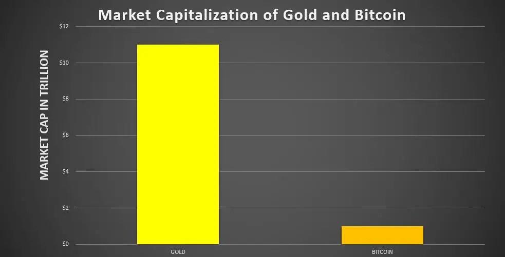 nemokama bitcoin alien