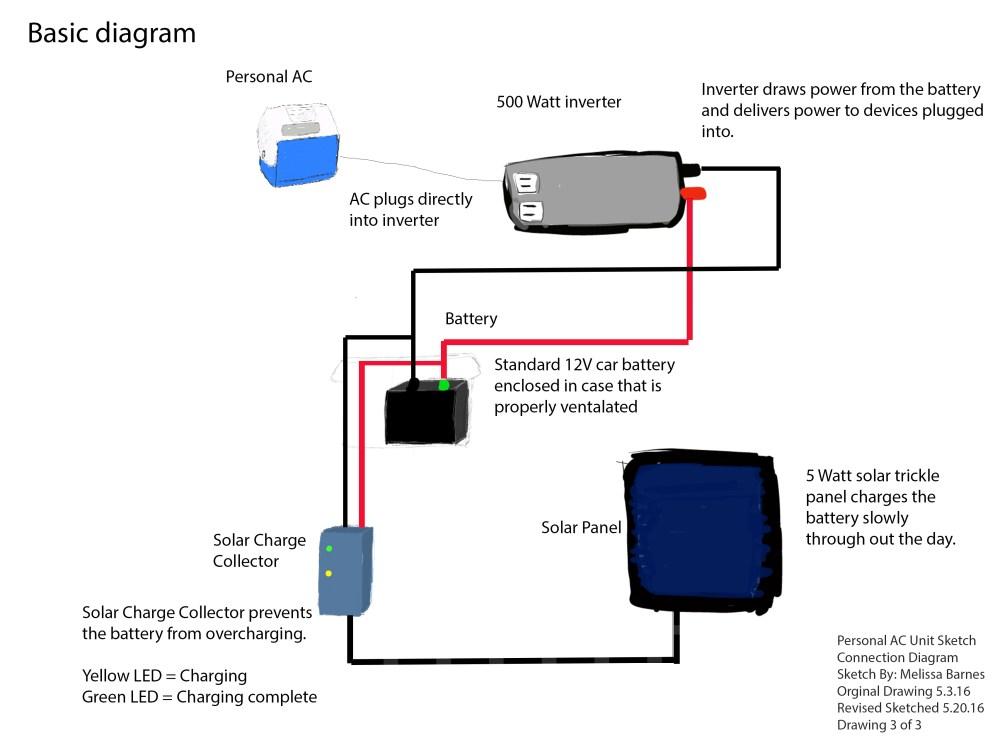 medium resolution of personal ac diagram 3 3