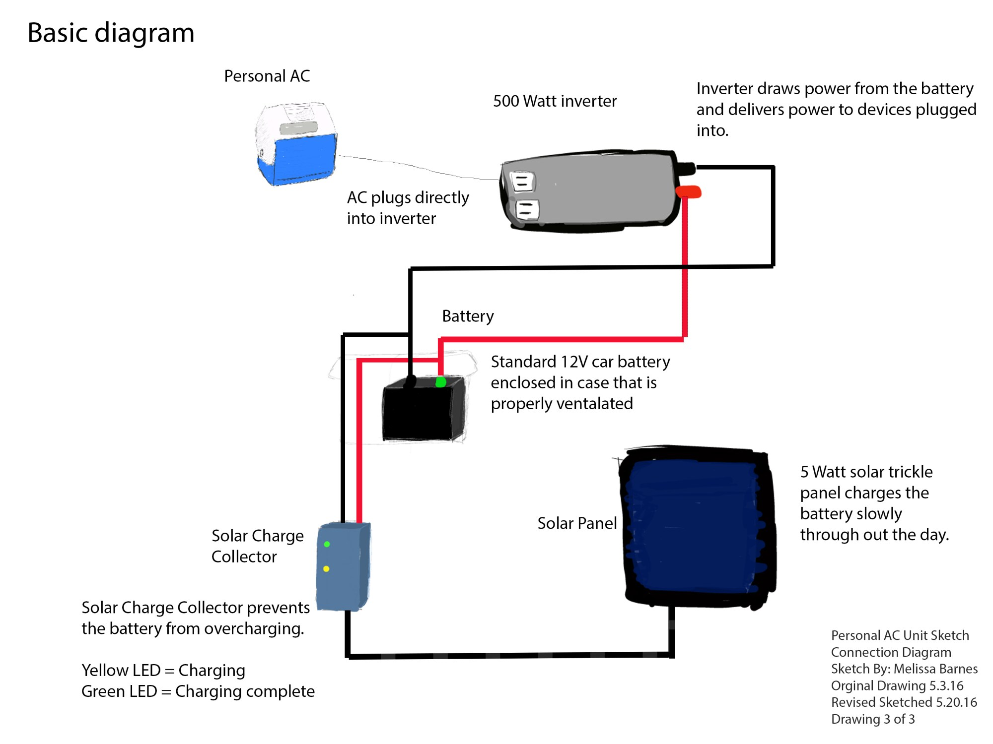 hight resolution of personal ac diagram 3 3