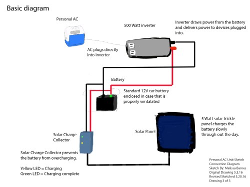 small resolution of personal ac diagram 3 3