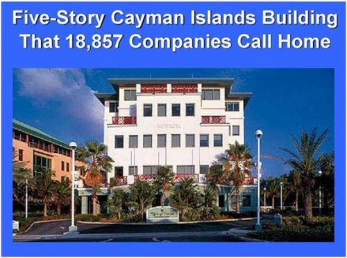 Ugland House Grand Cayman
