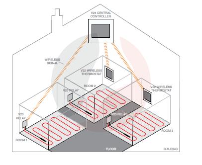wiring diagram for electric underfloor heating double light switch online heat pump schematic wireless receiver switching