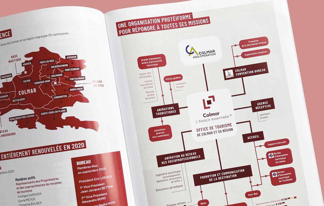 Brochure OTColmar 2
