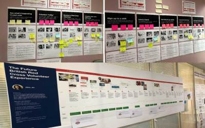 How we started to redesign our volunteer approaches
