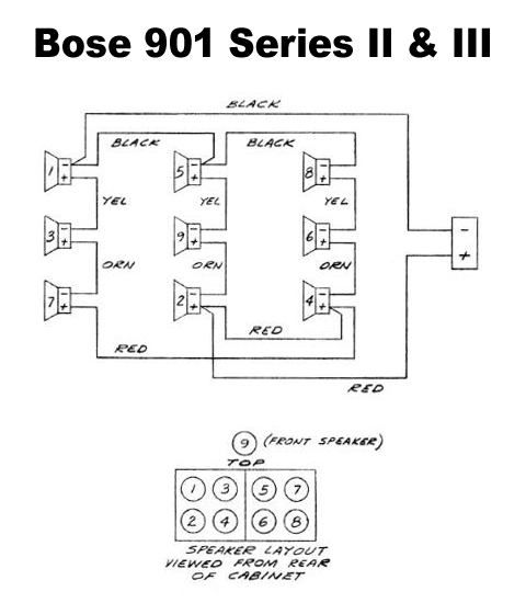 Bose 901 Series Iv Wiring Diagram : 33 Wiring Diagram