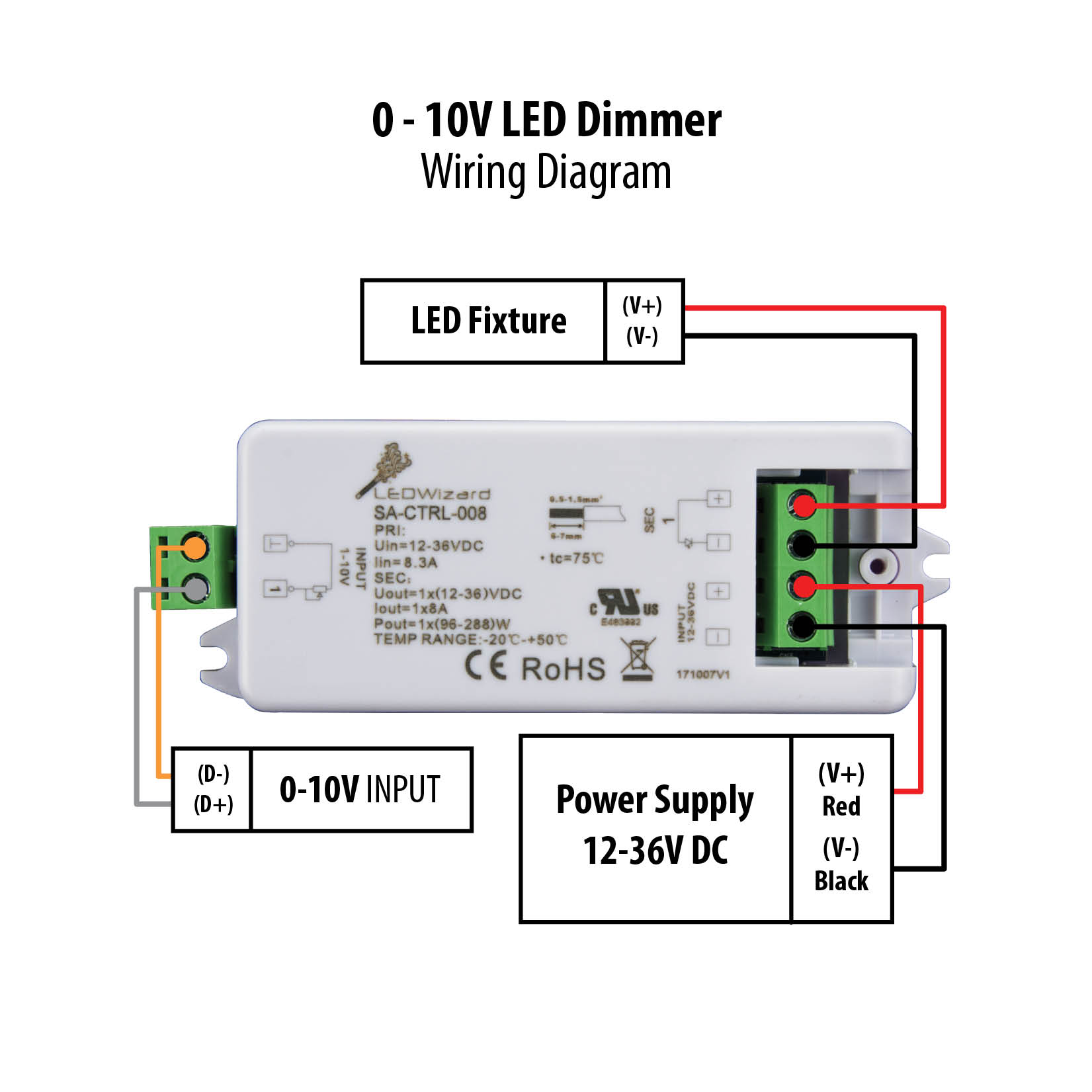 Furthermore 0 10v Wall Dimmers On 0 10v Dimmer Switch Wiring Diagram