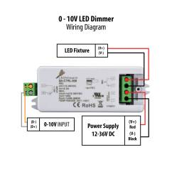 10 Watt Led Driver Circuit Diagram Mr2 3sgte Wiring 12 Volt Dc Dimmer Free Picture