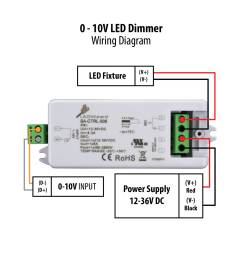 12 volt dc led dimmer wiring diagram free picture wiring library 12 volt dc led dimmer [ 1651 x 1651 Pixel ]