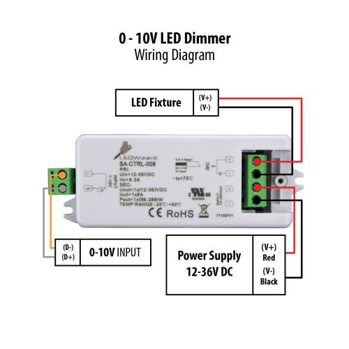 small resolution of 12 volt dc led dimmer wiring diagram free picture wiring library 12 volt dc led dimmer