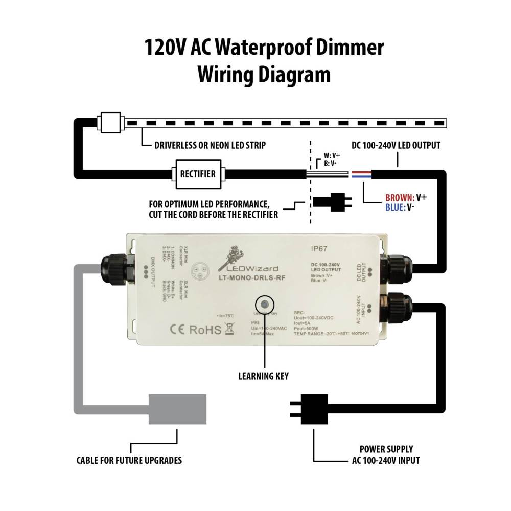 medium resolution of 120v ac waterproof dimmer receiver 120v wiring diagrams lighting wiring 120v dimmer
