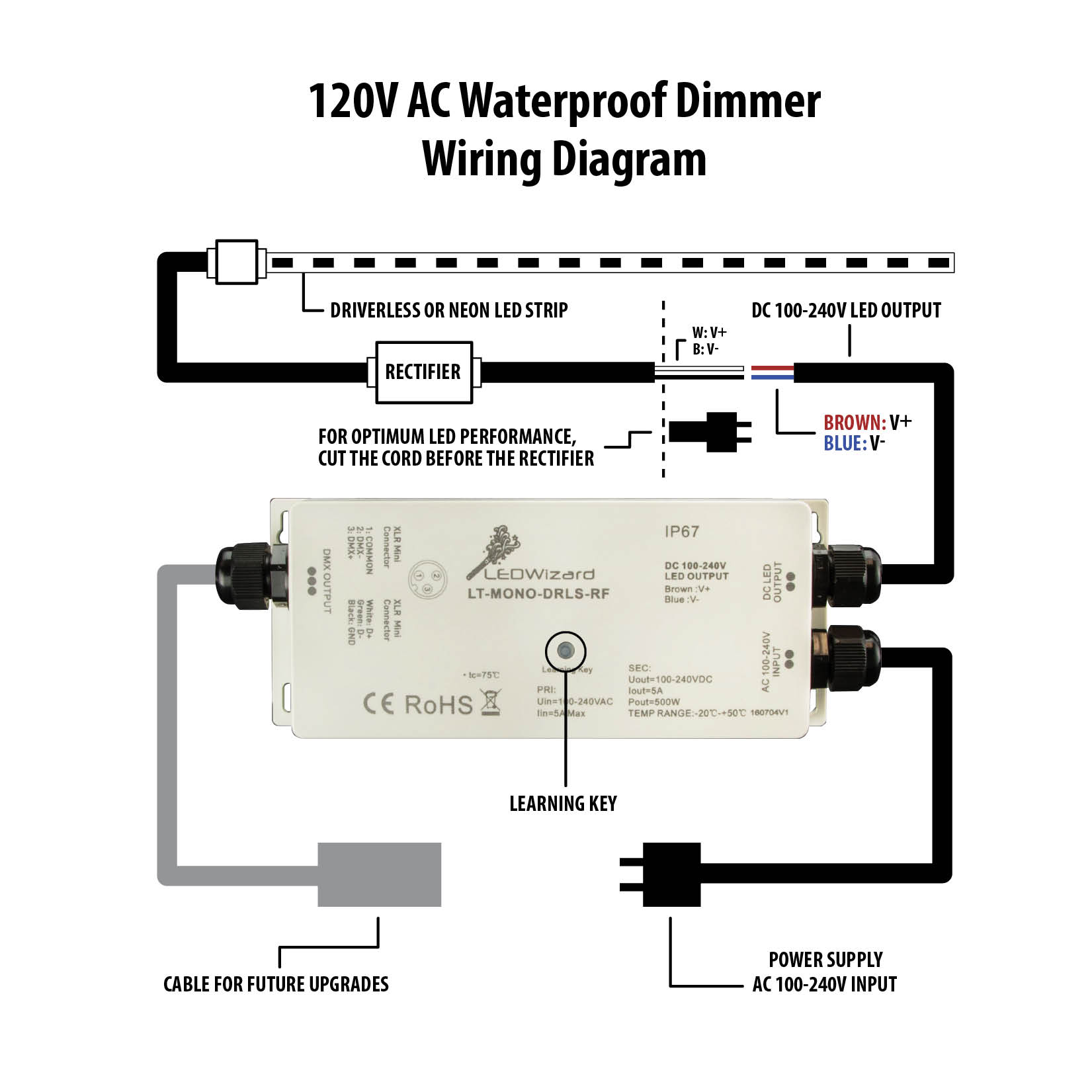 hight resolution of 120v ac waterproof dimmer receiver 120v wiring diagrams lighting wiring 120v dimmer