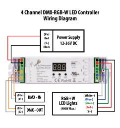 manual for 4 channel dmx rgb w led controller [ 1651 x 1651 Pixel ]