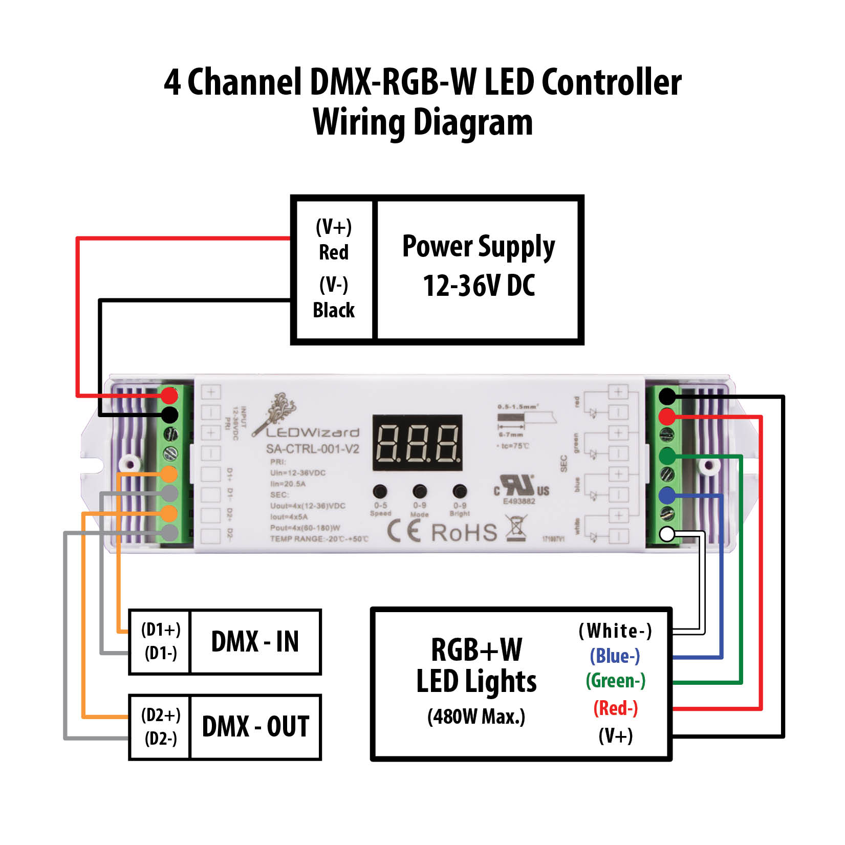 5050 led strip wiring diagram series speaker crossover 4 channel dmx rgb w controller
