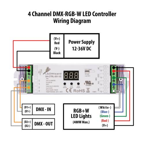 small resolution of manual for 4 channel dmx rgb w led controller