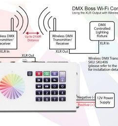 dmx boss wi fi controller manual [ 1080 x 756 Pixel ]