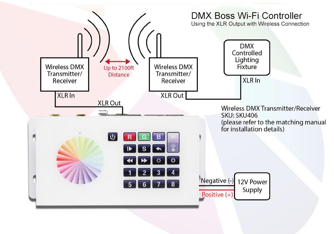 hight resolution of dmx boss wi fi controller manual