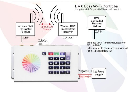 small resolution of dmx boss wi fi controller manual