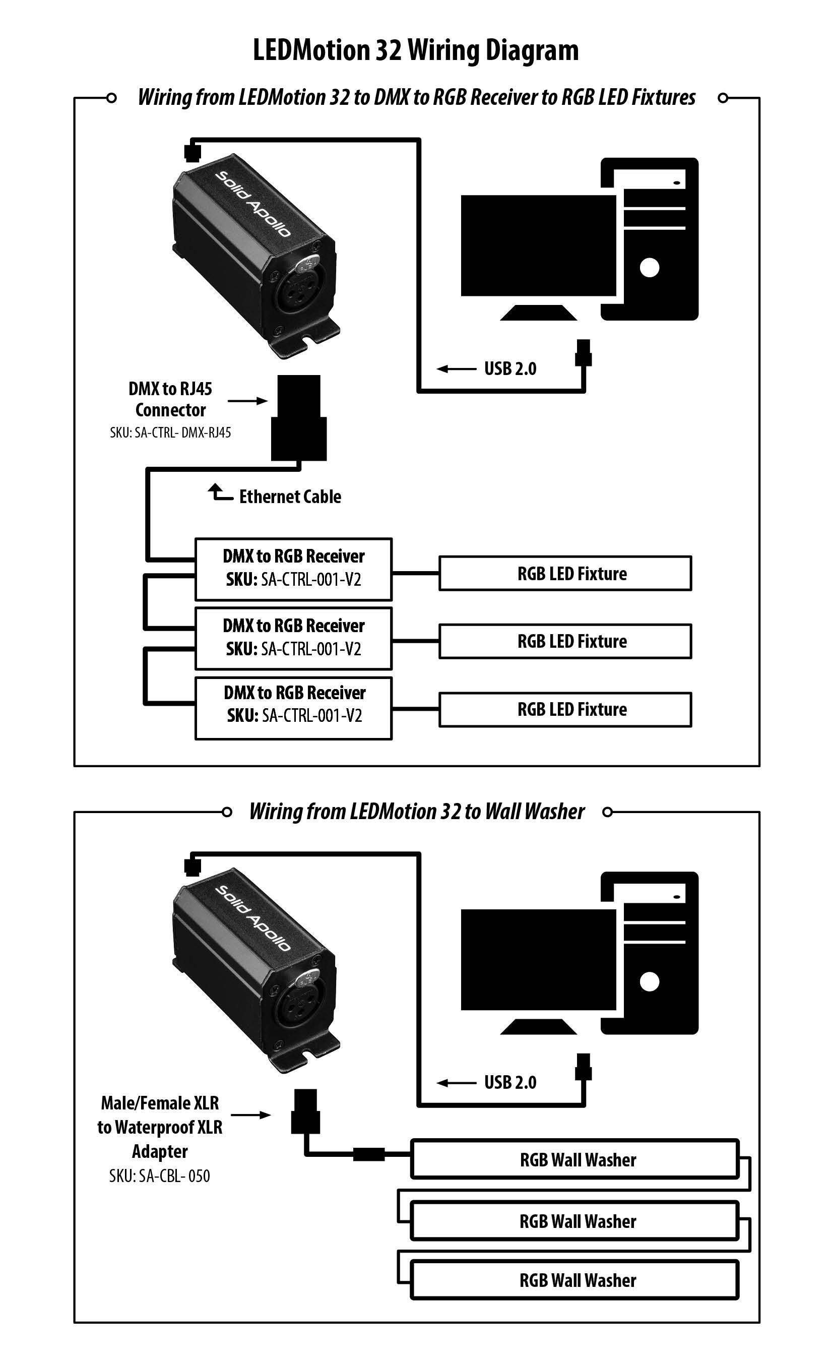 hight resolution of ledmotion 32 rj45 b wiring diagram dmx rj45 wiring diagram