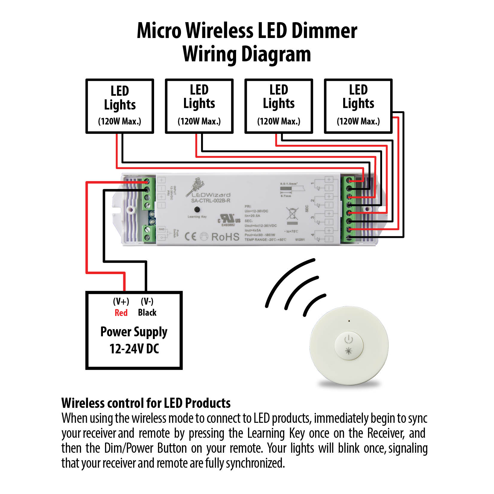 Lutron 3 Way Dimmer Switch Wiring Diagram Power Onward Led 4 Installation