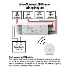 Led Dimming Driver Wiring Diagram Phone Socket Australia Lutron Dimmer 3 Way Switch 4
