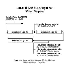 Wiring Diagram For Motorcycle Led Lights Lutron Grafik Eye 3000 Cree Utv Light