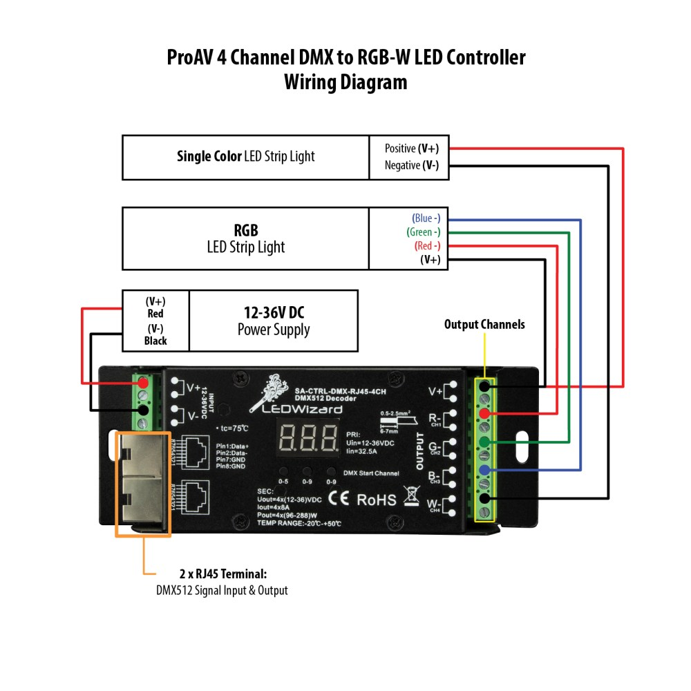 medium resolution of proav 4 channel dmx to rgb w led controller dmx rgb led strip controller besides dmx led controller wiring diagram