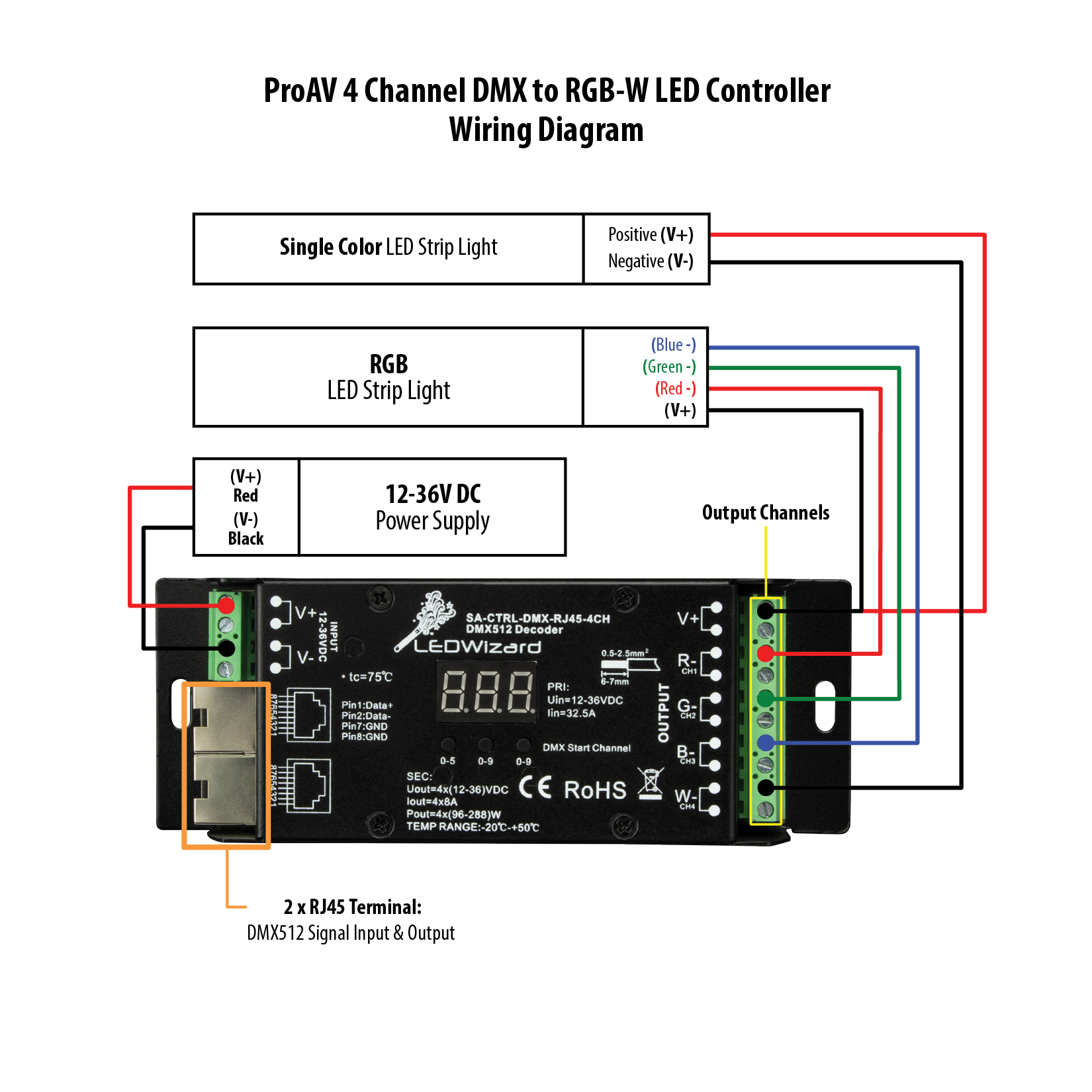 hight resolution of proav 4 channel dmx to rgb w led controller dmx rgb led strip controller besides dmx led controller wiring diagram