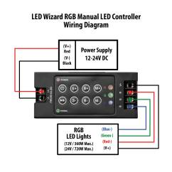 Wiring Diagram For Led Strip Lights Labelled Of A Tilapia Fish 36w Rgb Light 16 39 Kit