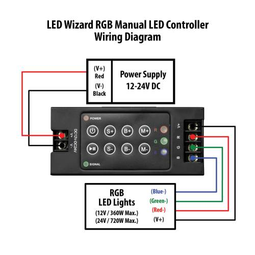 small resolution of led strip channel compatibility matrix