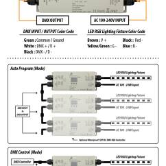 Wiring Diagram Led Light Bar Dual Battery Kit Whelen Bars 4 Wire Diagrams For Lighting