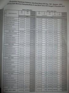 SK penetapan UMK Jawa Barat