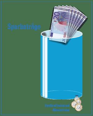 Sicherung von Vermögen in 2021 - Vermögensverlust durch Geldentwertung und Minuszinsen