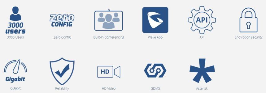 UCM Feature icons