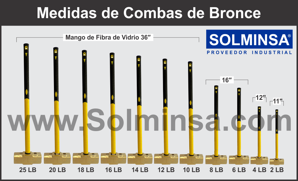 Medidas de Combas de Bronce